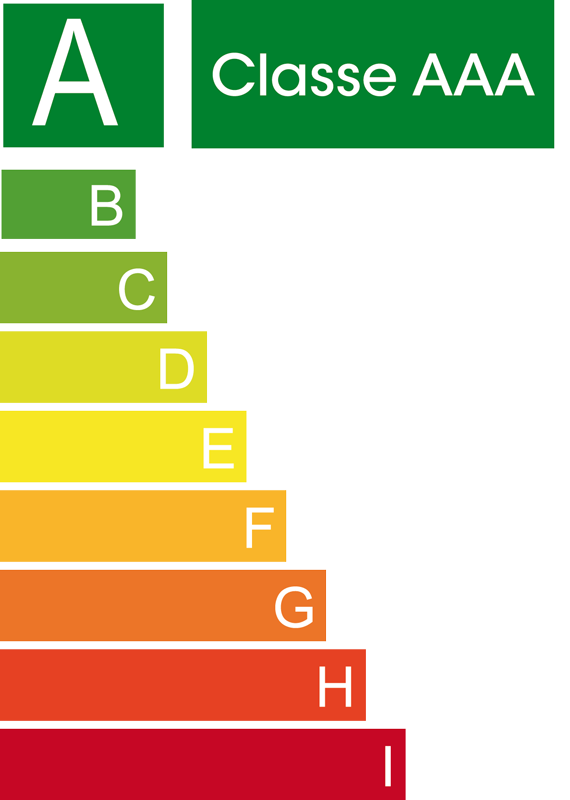 Performance énergétique De La Classe AAA